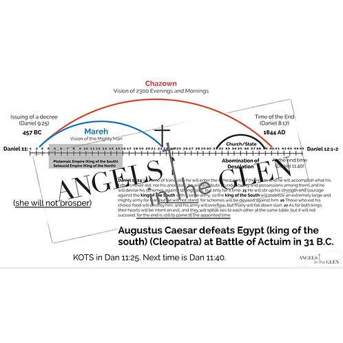 Daniel 11:40-45 - Chazown Framework with Verse 24-27 Highlighted