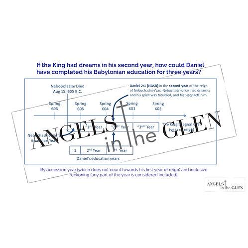 Daniel 2 - King's Accession and Daniel's Education