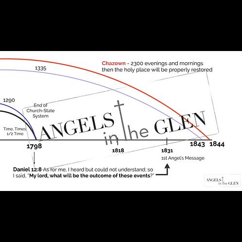 Revelation 10 - First Angel's Message Timeline