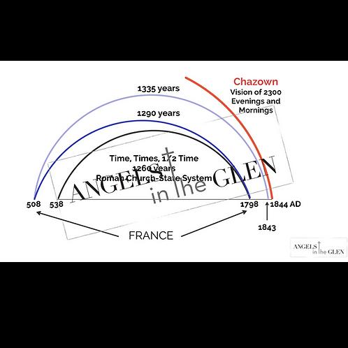 Daniel 12 - Prophetic Timelines & France
