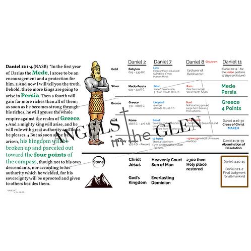 Daniel 11:40-45 - Complete Prophetic Chart of Daniel