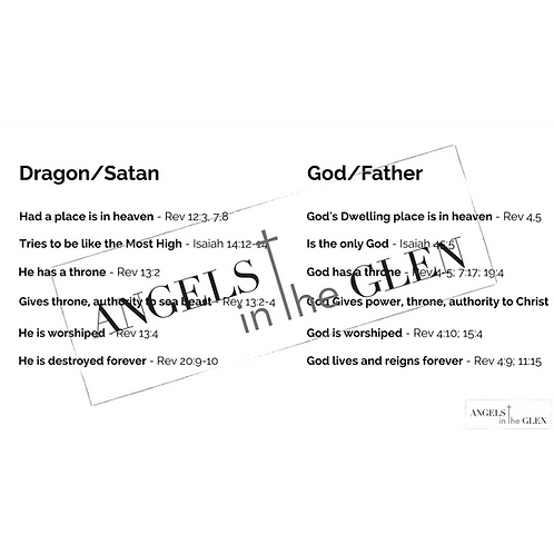 Revelation 13 - Comparison between Satan & God the Father