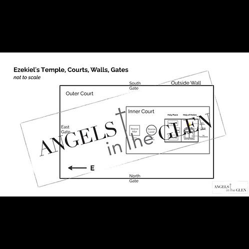 Revelation 11 - Ezekiel's Temple
