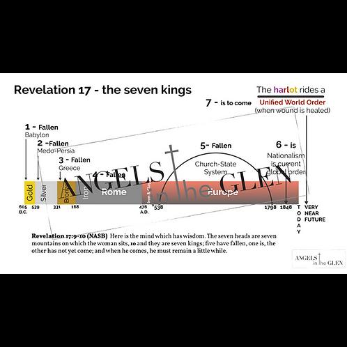 Revelation 13 - Timeline of the 7 Kings of Revelation 17