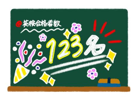 実用英検合格者数123名!!!