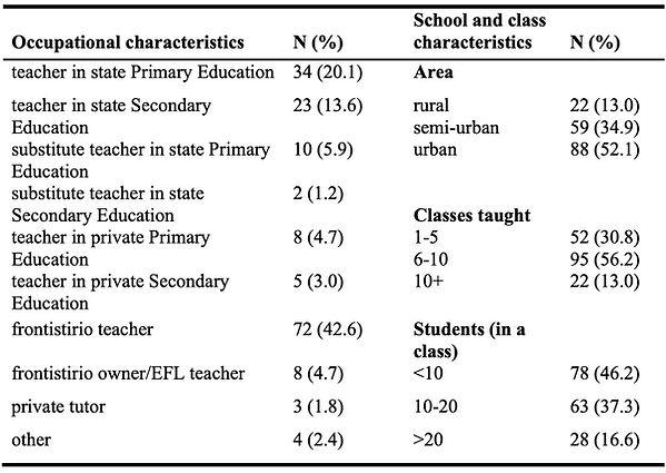 Stavraki table 2.jpg