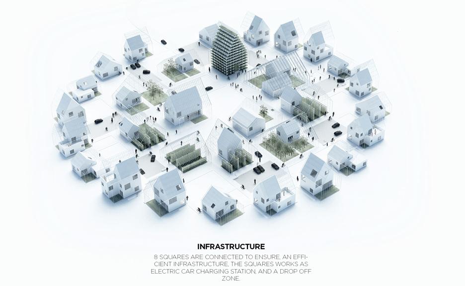 regen-villages-effekt-venice-architecture-biennale-2016_diagram_dezeen_936_03