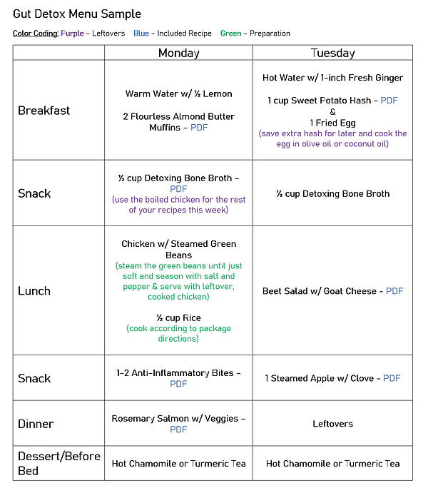 Sample Menu Plan.png