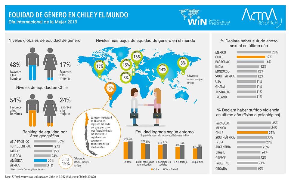 Infografía_Equidad_de_Género_Alta.jpg