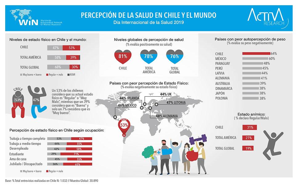 Infografía_Salud_Final_Alta-01.jpg