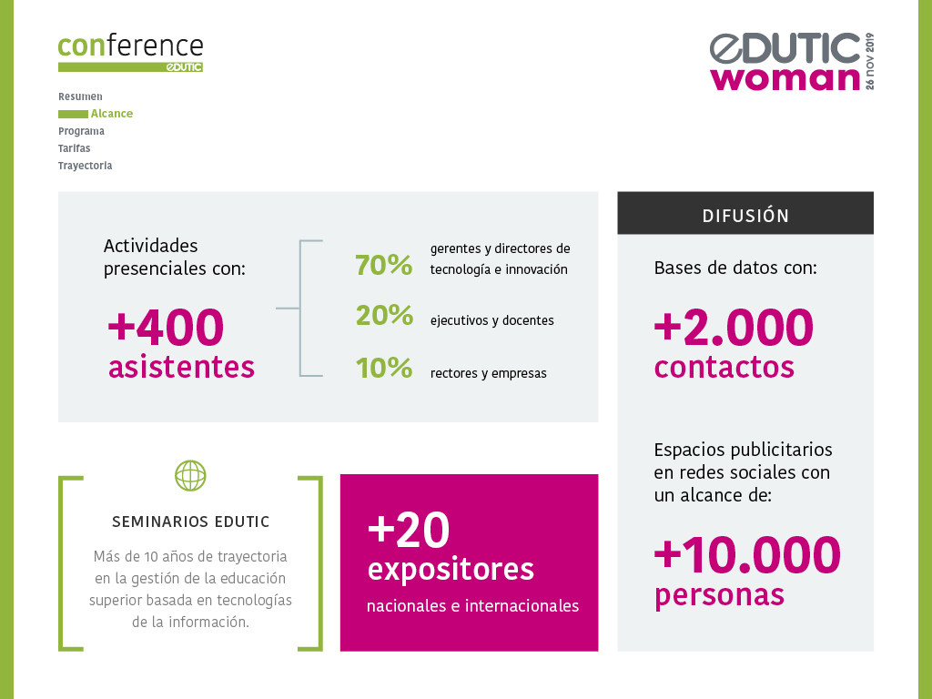 Brochure_Edutic Woman 20194.jpg