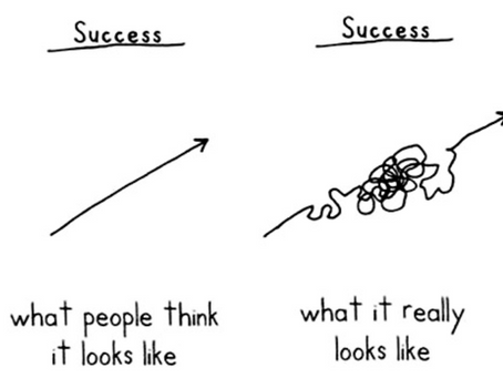 The REAL Path to Success