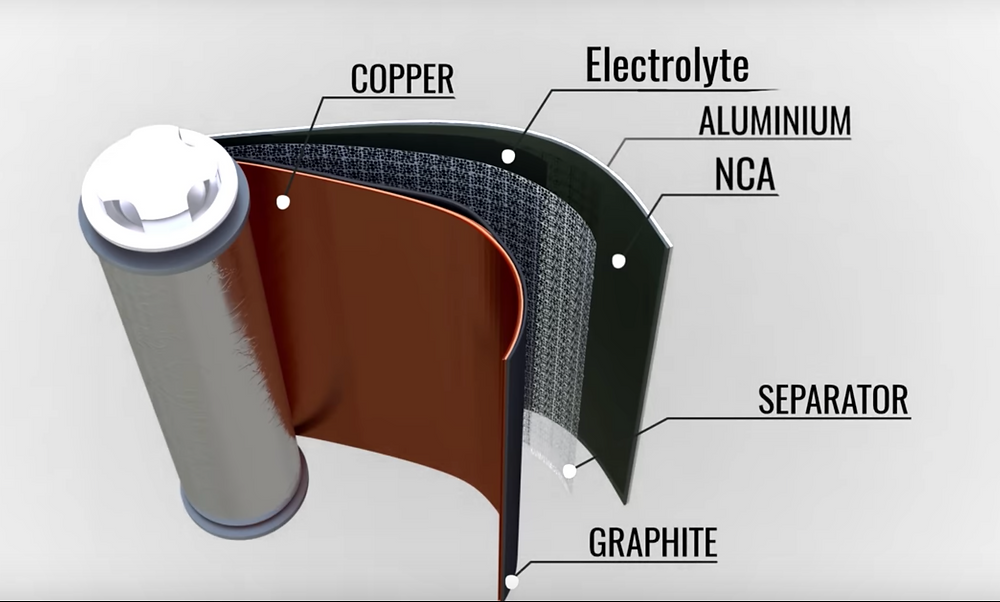 Electric Scooter battery cell