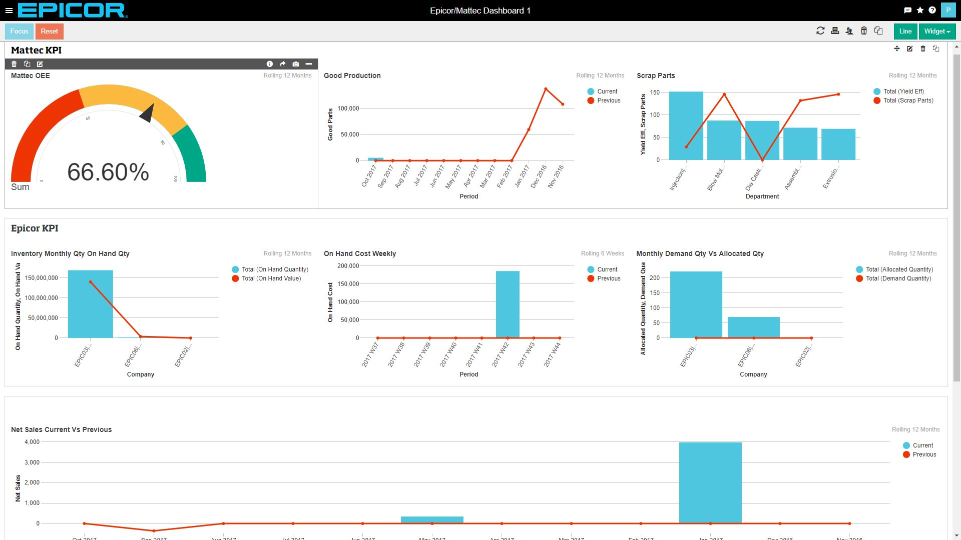 Epicor-Mattec Dashboard1.jpg
