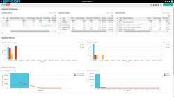 Operator Metrics Dashboard.jpg