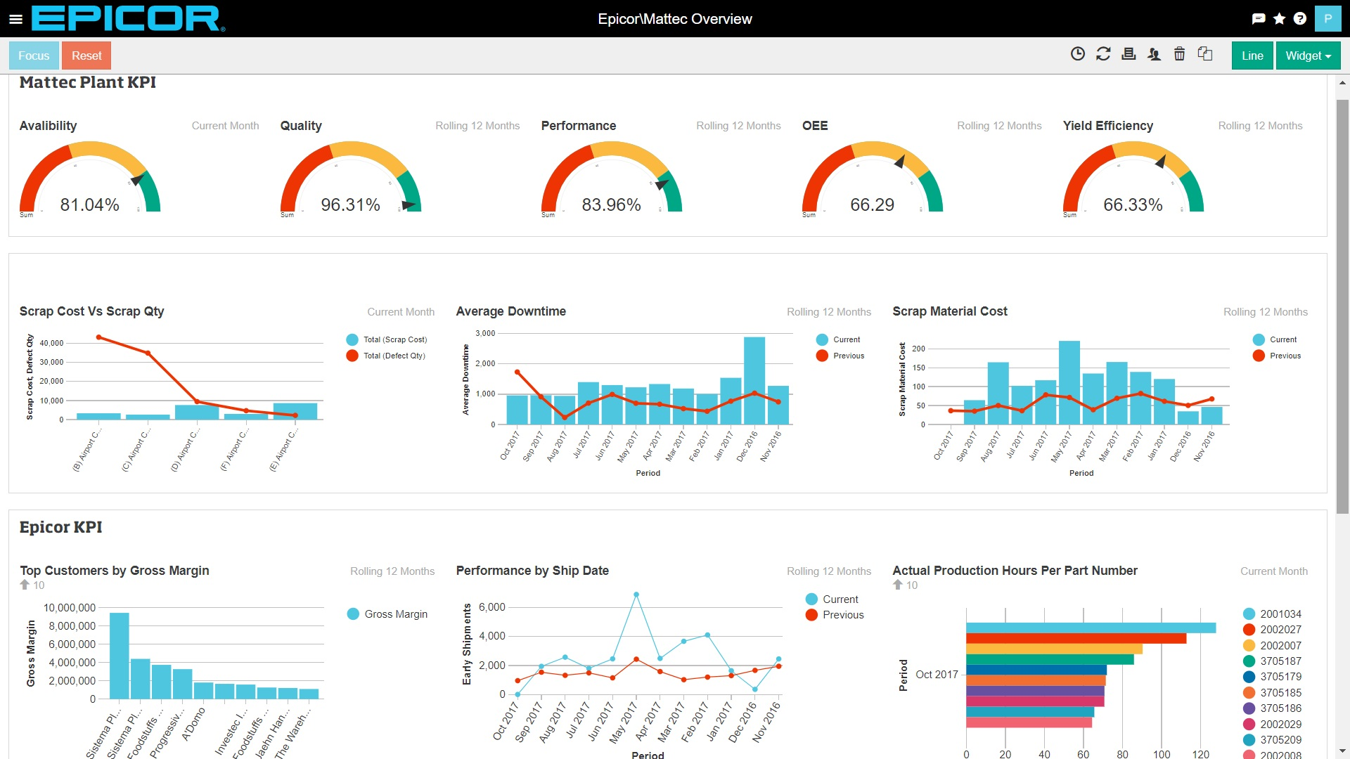 Epicor Mattec Dashboard.jpg