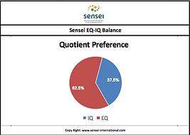 EQIQ1.png
