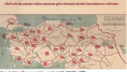 1914 Osmanlı devleti nüfusu