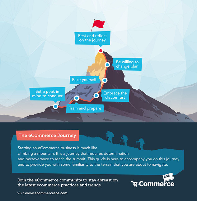 E-Commerce Guide
