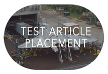 Test Article Placement