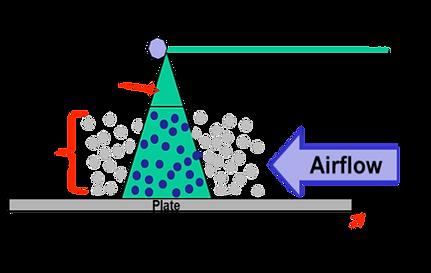 Diagrammatic sketch of PIV system