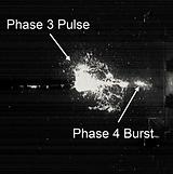 Hydrodynamic Ram Transient Spray Velocity