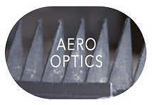 Aero Optics Effects Due to Turbulence