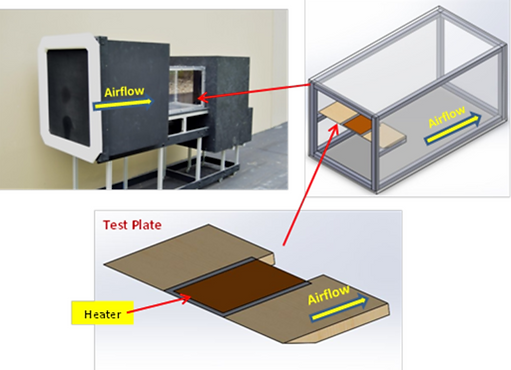 Flow visualization wind tunnel with a heat transfer plate model