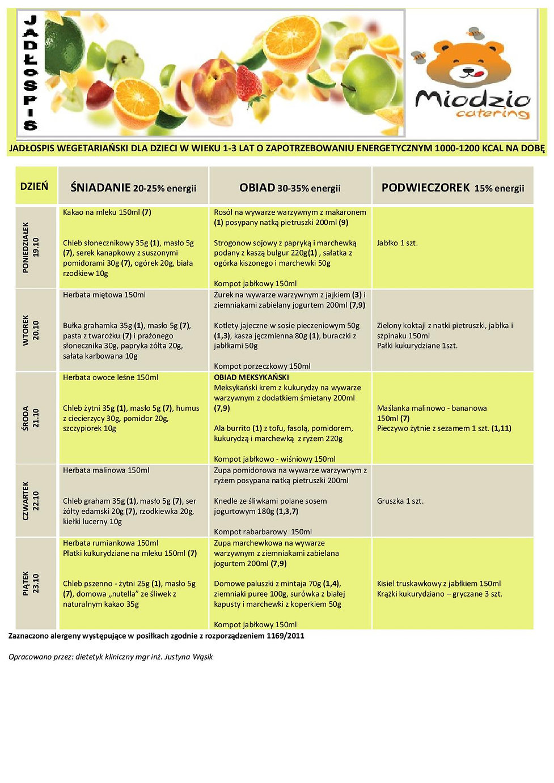 żłobek wegetariański 19.10 - 23.10.2020r