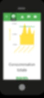 Plateforme eGreen pour Iphone et smartphone. Suivre la consommation totale du bâtiment