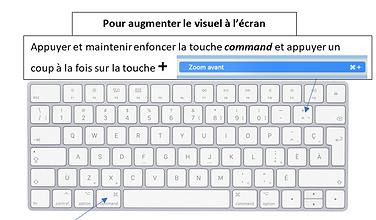 Capture Mac augmenter le visuel.PNG