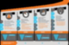 Social Media Infographic for Realtors