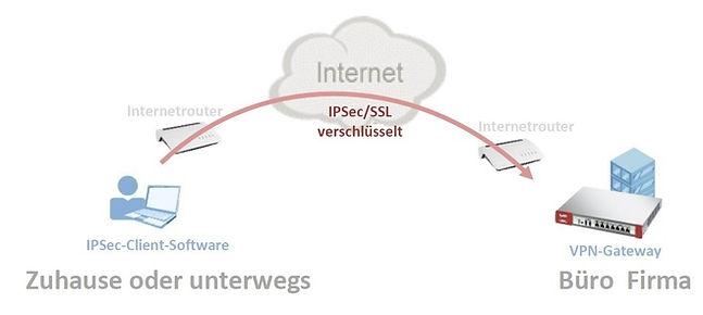 Skizze-VPN-Client_edited.jpg