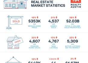 July 2020 Austin Area Housing Market Report