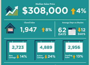 Steady gains in January home sales signal strong year ahead for Austin area