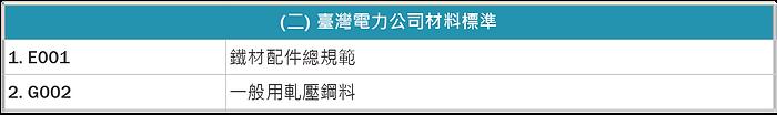 熱浸鍍鋅台灣電力公司材料標準