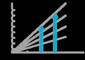 圖 4:熱浸鍍鋅的耐久年限