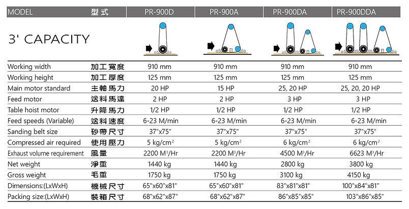 重型砂光机