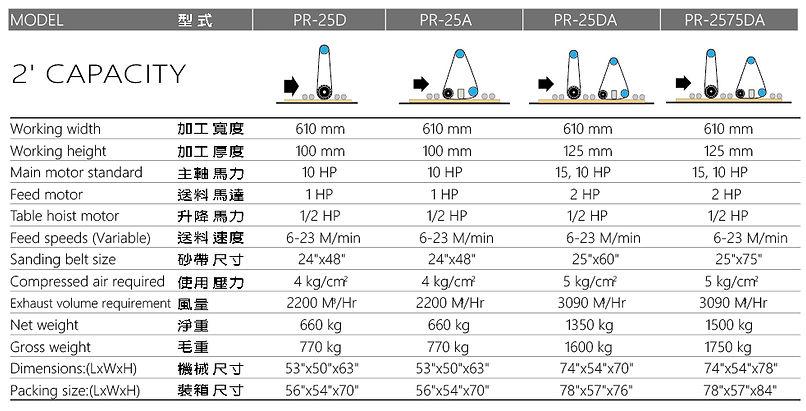 標準型砂光機