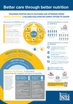 BSNA infographic
