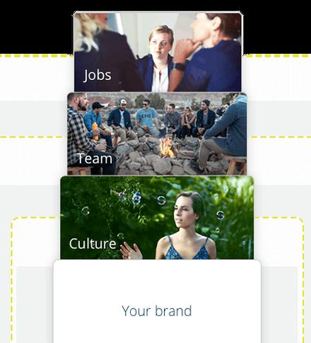 employer brand career space visibilité offres dans espace carrière