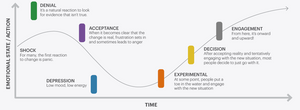Rusty-Change-Management-Article-Chart