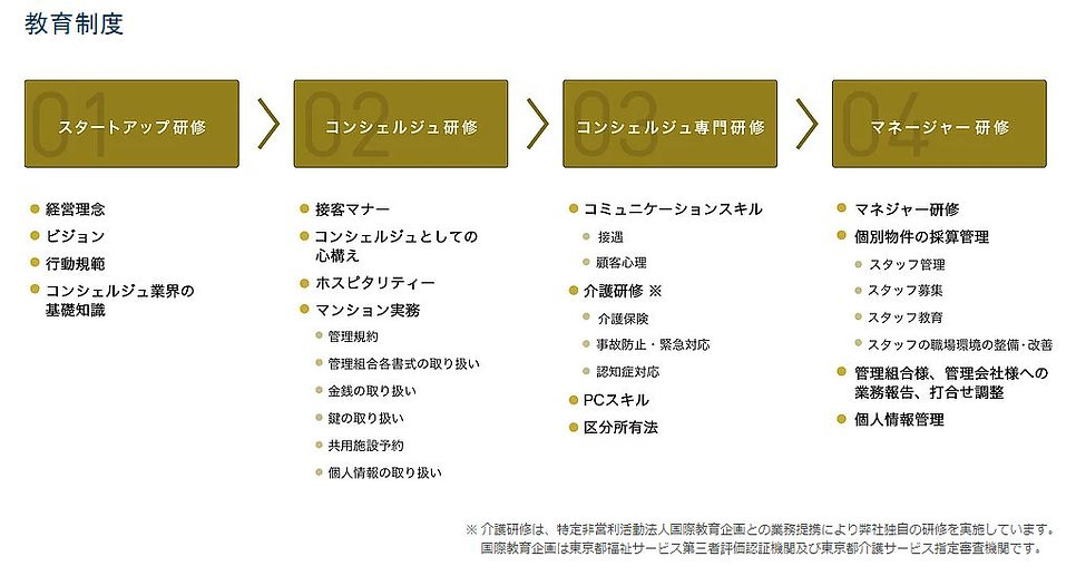 研修.JPG