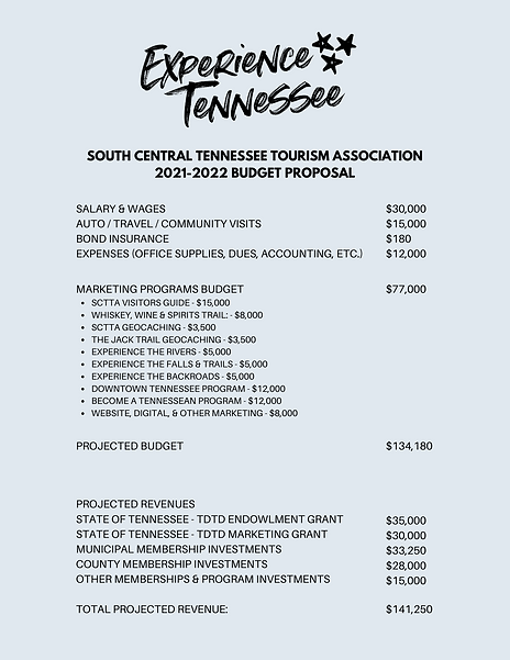 SOUTH CENTRAL TENNESSEE TOURISM ASSOCIAT