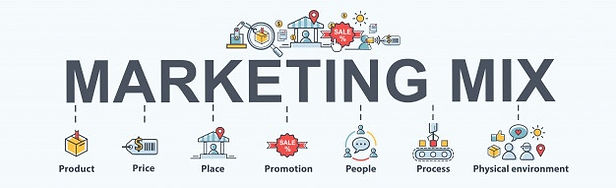 7 Ps of Marketing Mix;picture:freepik.com