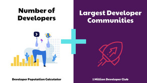 2020 Number of Developers and their communities worldwide