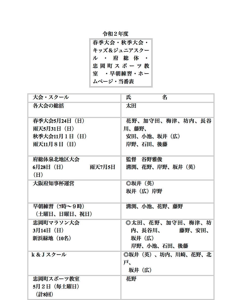令和2年度運営委員当番表1.jpg
