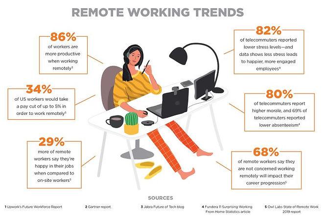 Remote Trends.JPG