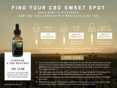 Charlotte's Web Sweet Spot 1.jpeg