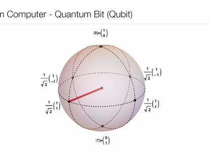 Tomáš Rosa | Quantum Computing
